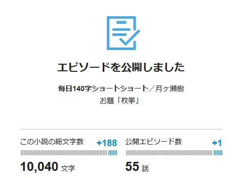 140字SS10000文字達成
